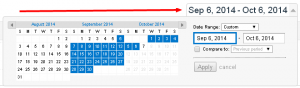 Google Analytics Calendar View
